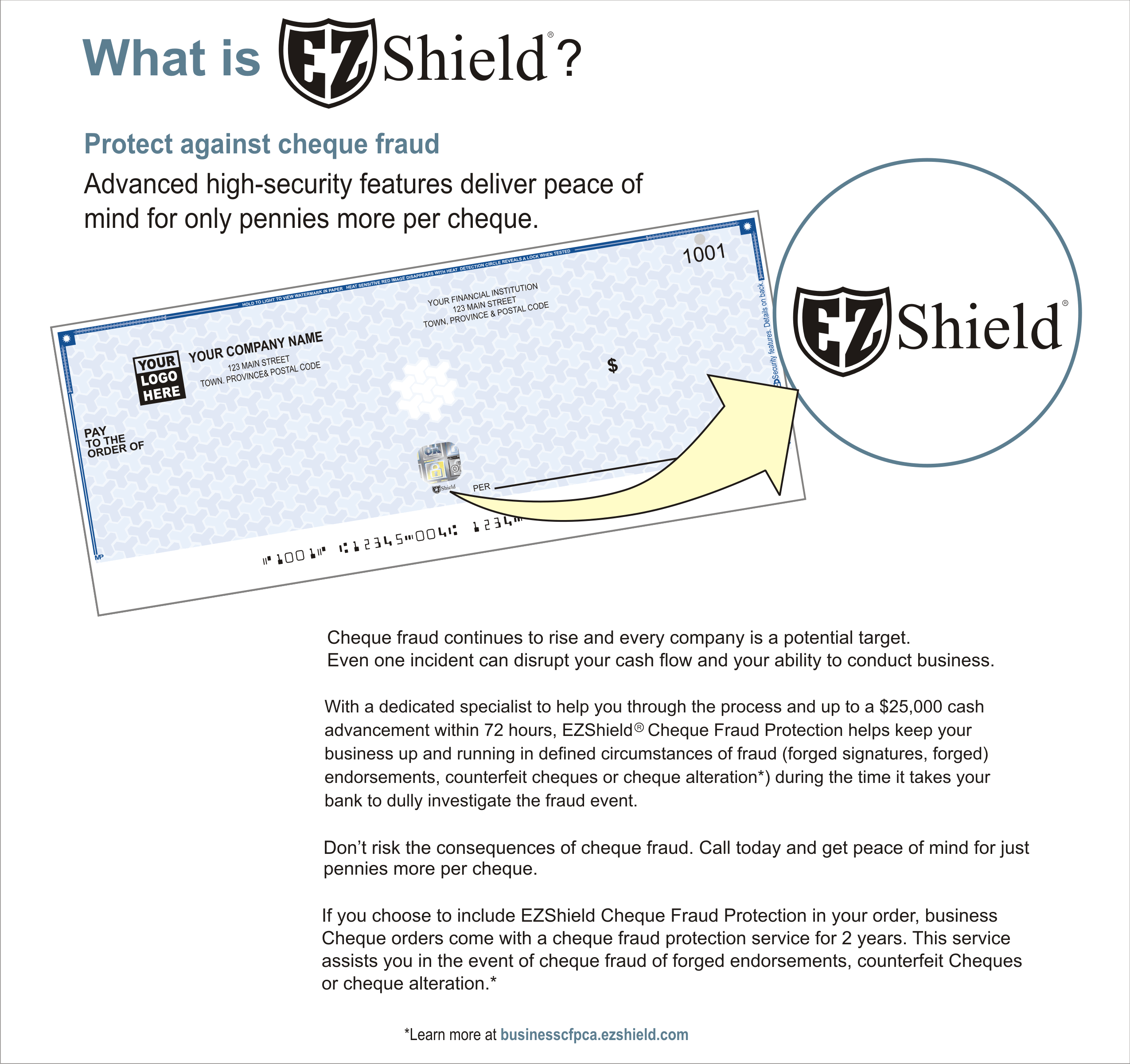 Personal Cheques In Canada